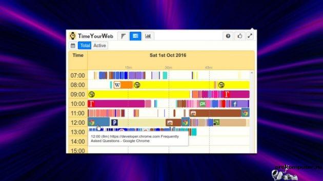 TimeYourWeb - узнайте на что вы тратите свое время в интернете