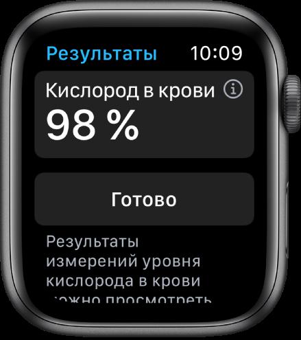 Измерение уровня кислорода в крови с помощью Apple Watch