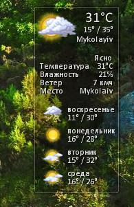 симпатичный гаджет  погоды