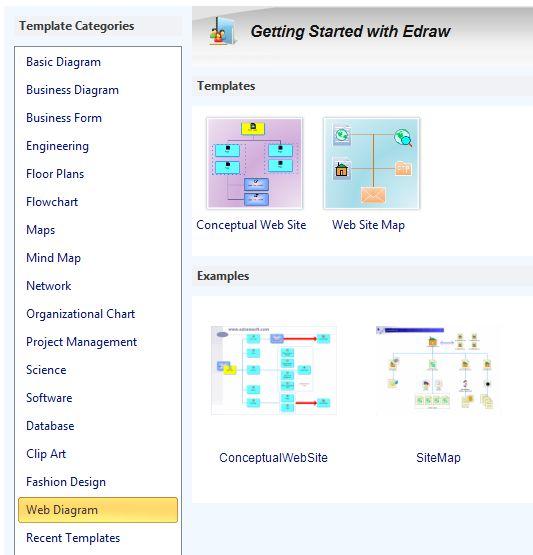 Edraw Max - действительно серьезный пакет для создания блок-схем, организационных схем, сетевых диаграмм, графиков...