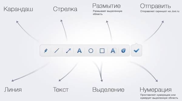 Очень удобная программа для снимка экрана - Joxi. Программа скриншот