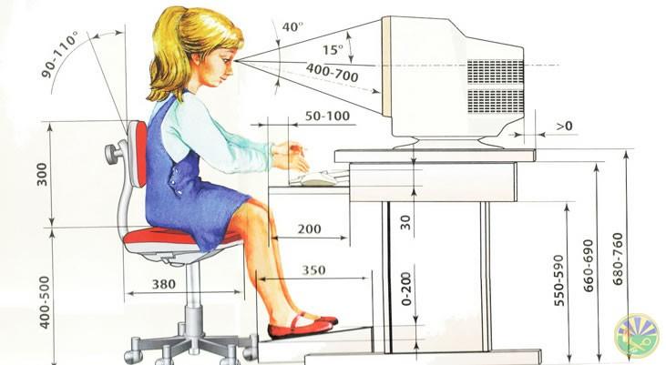 Работа с компьютером - как правильно сидеть за компьютером