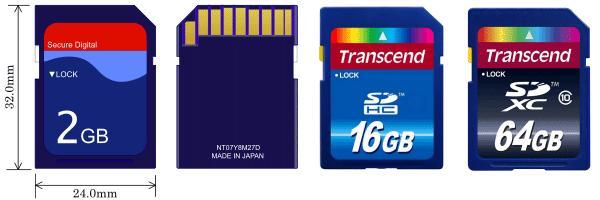 Всё, что вам нужно знать об SD-картах памяти, чтобы не облажаться при покупке